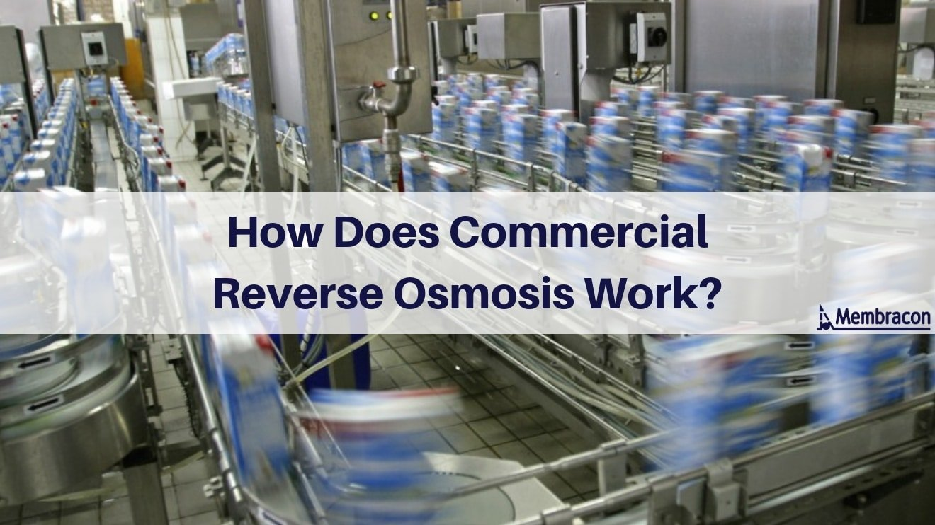 Reverse Osmosis Commercial Use Water Filtration   Membracon   Wolverhampton West Midlands